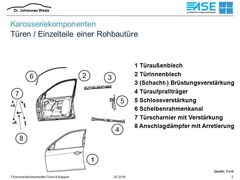SS 20163 Karosseriekomponenten Türen & Klappen43 Karosseriekomponenten Türen / Modulare Türbauweisen wichtigste Hersteller für modularisierte Türen Trend zur Modularisierung: 2001: ca.