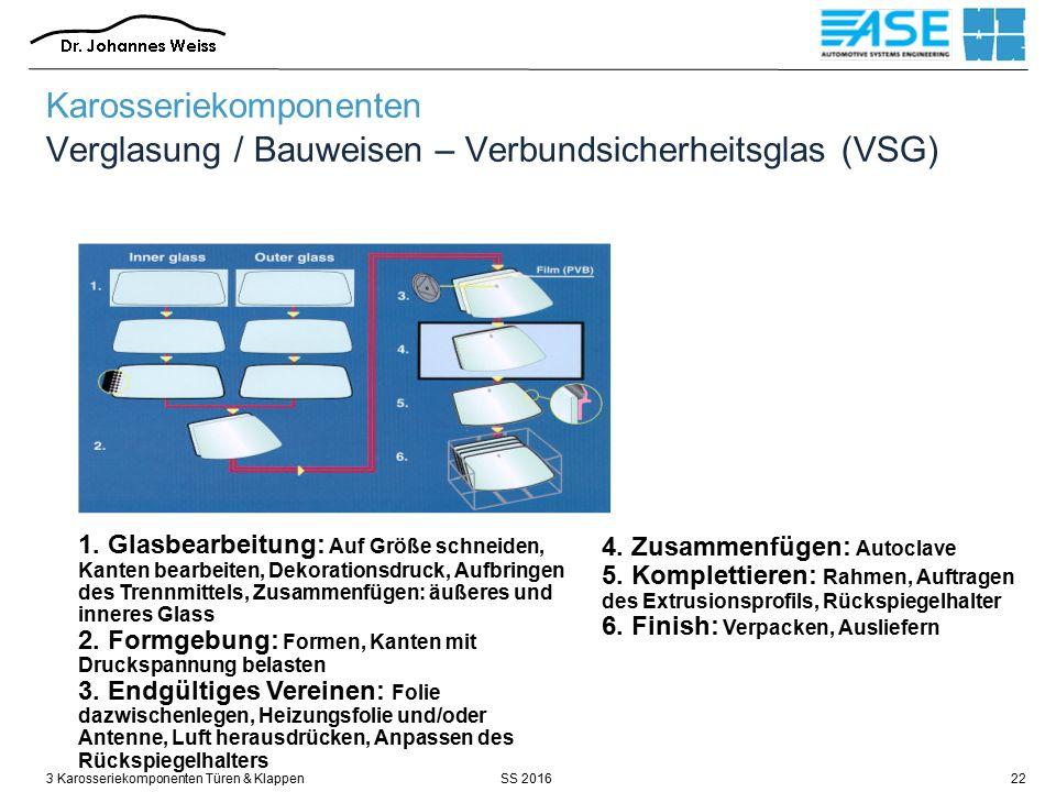 SS 20163 Karosseriekomponenten Türen & Klappen22 Karosseriekomponenten Verglasung / Bauweisen – Verbundsicherheitsglas (VSG) 1.