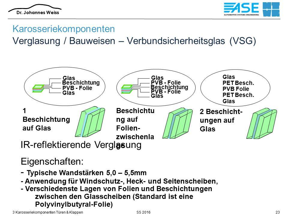 SS 20163 Karosseriekomponenten Türen & Klappen23 Karosseriekomponenten Verglasung / Bauweisen – Verbundsicherheitsglas (VSG) 1 Beschichtung auf Glas PVB - Folie Beschichtung Glas Beschichtu ng auf Folien- zwischenla ge PVB - Folie Beschichtung Glas IR-reflektierende Verglasung Glas PET Besch.
