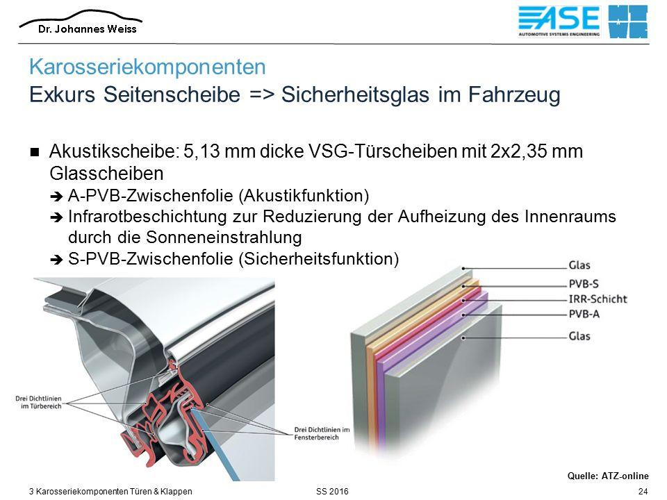 SS 20163 Karosseriekomponenten Türen & Klappen24 Quelle: ATZ-online Karosseriekomponenten Exkurs Seitenscheibe => Sicherheitsglas im Fahrzeug Akustikscheibe: 5,13 mm dicke VSG-Türscheiben mit 2x2,35 mm Glasscheiben  A-PVB-Zwischenfolie (Akustikfunktion)  Infrarotbeschichtung zur Reduzierung der Aufheizung des Innenraums durch die Sonneneinstrahlung  S-PVB-Zwischenfolie (Sicherheitsfunktion)