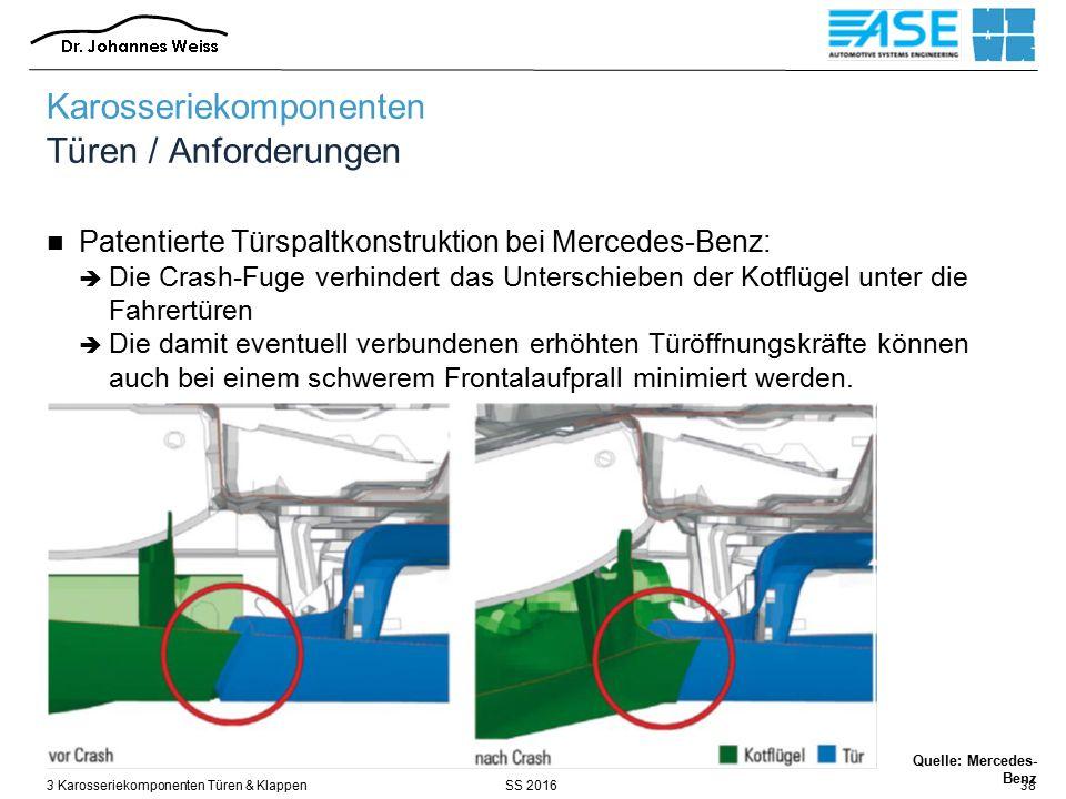 SS 20163 Karosseriekomponenten Türen & Klappen38 Karosseriekomponenten Türen / Anforderungen Patentierte Türspaltkonstruktion bei Mercedes-Benz:  Die Crash-Fuge verhindert das Unterschieben der Kotflügel unter die Fahrertüren  Die damit eventuell verbundenen erhöhten Türöffnungskräfte können auch bei einem schwerem Frontalaufprall minimiert werden.