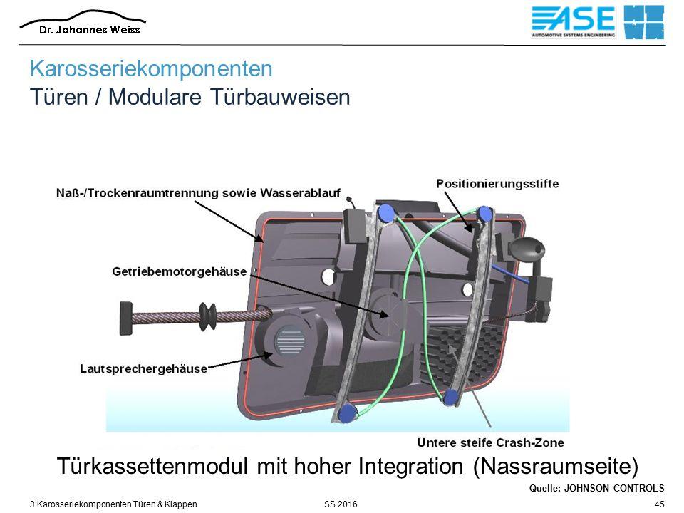 SS 20163 Karosseriekomponenten Türen & Klappen45 Quelle: JOHNSON CONTROLS Türkassettenmodul mit hoher Integration (Nassraumseite) Karosseriekomponenten Türen / Modulare Türbauweisen