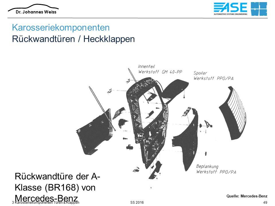 SS 20163 Karosseriekomponenten Türen & Klappen49 Quelle: Mercedes-Benz Rückwandtüre der A- Klasse (BR168) von Mercedes-Benz Karosseriekomponenten Rückwandtüren / Heckklappen