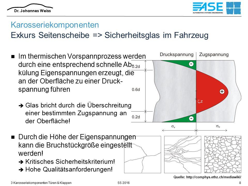 SS 20163 Karosseriekomponenten Türen & Klappen8 Quelle: http://comphys.ethz.ch/mediawiki/ Karosseriekomponenten Exkurs Seitenscheibe => Sicherheitsglas im Fahrzeug Im thermischen Vorspannprozess werden durch eine entsprechend schnelle Ab- külung Eigenspannungen erzeugt, die an der Oberfläche zu einer Druck- spannung führen  Glas bricht durch die Überschreitung einer bestimmten Zugspannung an der Oberfläche.