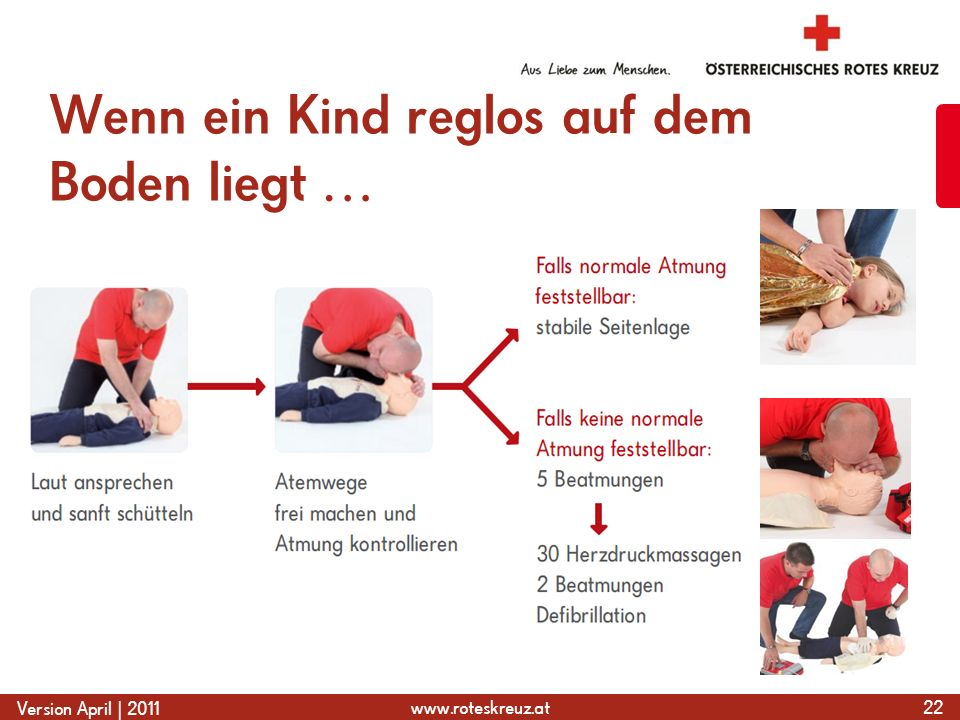 www.roteskreuz.at Version April | 2011 Wenn ein Kind reglos auf dem Boden liegt … 22