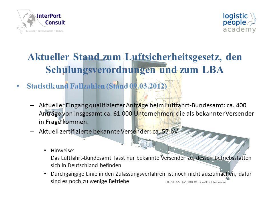 Aktueller Stand zum Luftsicherheitsgesetz, den Schulungsverordnungen und zum LBA Definition des bekannten Versenders – Gemäß Artikel 3 Abs.