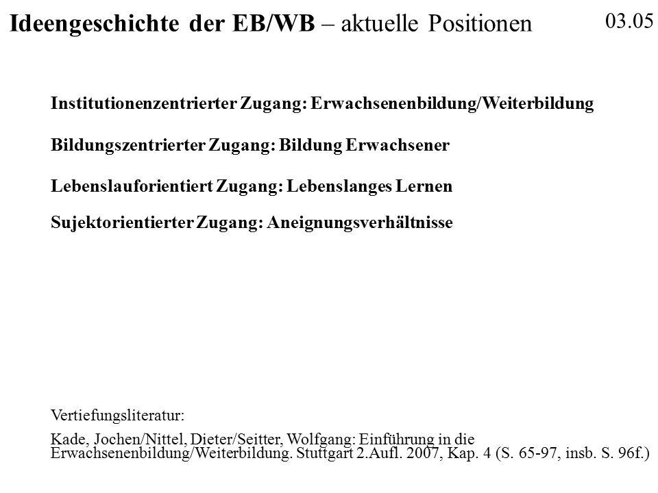 Institutionenzentrierter Zugang: Erwachsenenbildung/Weiterbildung 03.05 Ideengeschichte der EB/WB – aktuelle Positionen Bildungszentrierter Zugang: Bi