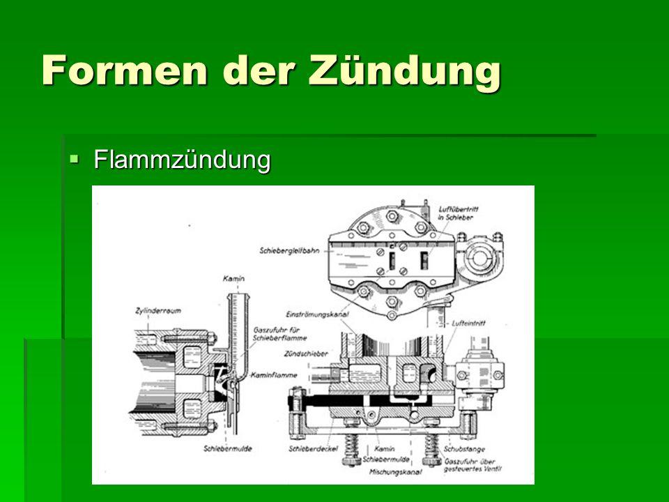 Formen der Zündung  Flammzündung