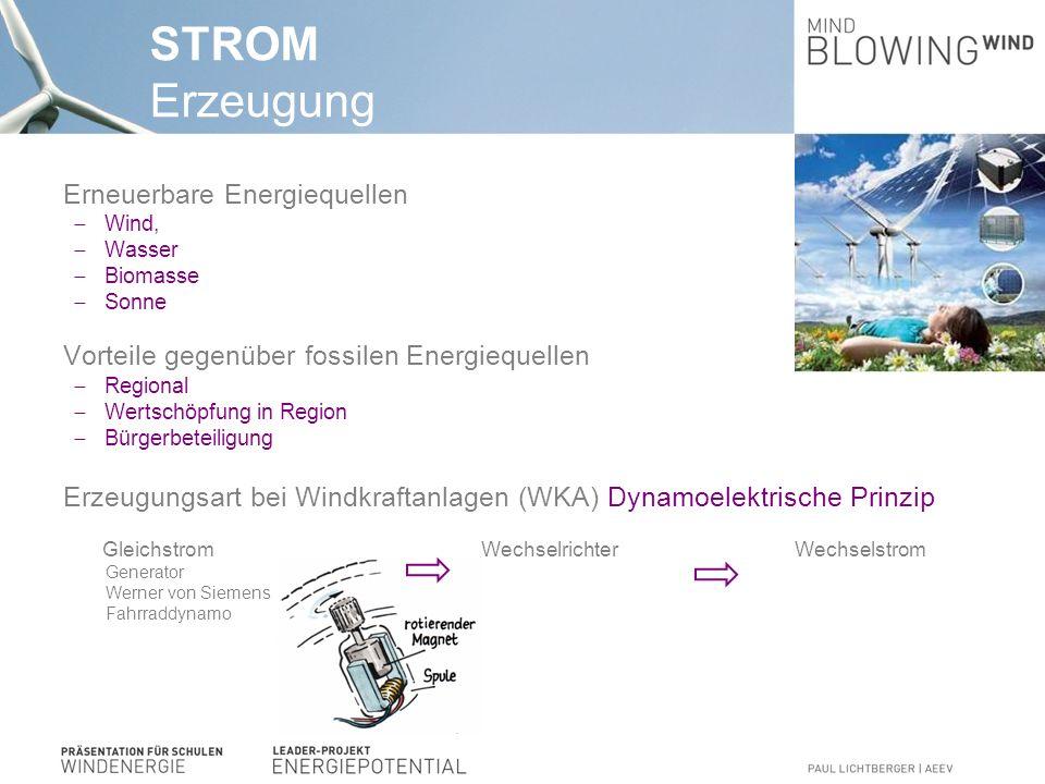 StromerzeugungStromverwendung Monatliche Stromerzeugung und Verbrauch (GWh) im Jahr 2009 ENERGIE Situation Vorarlberg