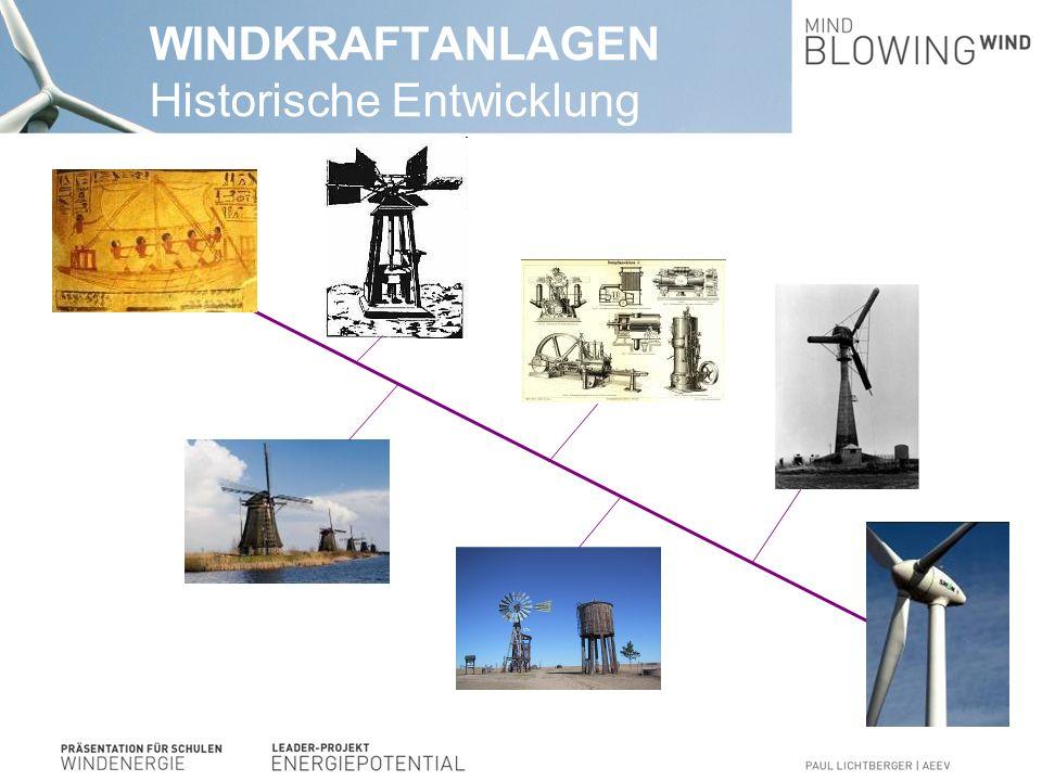 WINDKRAFTANLAGEN Wirkungsgrad Wirkungsgrad von Rotoren: Schnelllaufzahl ʎ (Lambda) = Geschwindigkeit der Rotorblattspitzen [m/s] Geschwindigkeit des Windes [m/s]