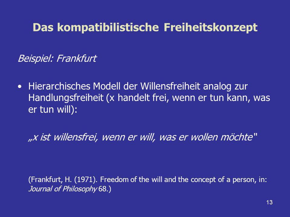 13 Das kompatibilistische Freiheitskonzept Beispiel: Frankfurt Hierarchisches Modell der Willensfreiheit analog zur Handlungsfreiheit (x handelt frei,