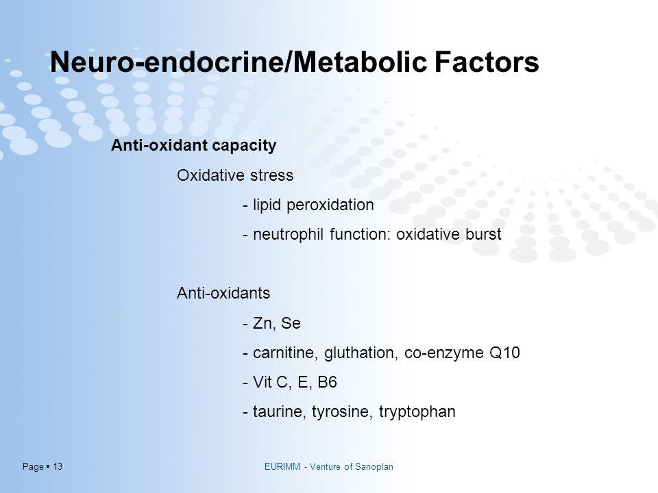 Page  13 Neuro-endocrine/Metabolic Factors Anti-oxidant capacity Oxidative stress - lipid peroxidation - neutrophil function: oxidative burst Anti-oxidants - Zn, Se - carnitine, gluthation, co-enzyme Q10 - Vit C, E, B6 - taurine, tyrosine, tryptophan EURIMM - Venture of Sanoplan
