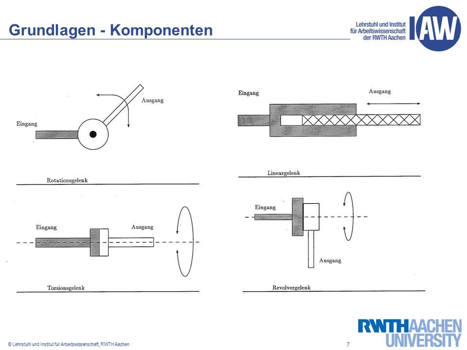 7 © Lehrstuhl und Institut für Arbeitswissenschaft, RWTH Aachen Grundlagen - Komponenten