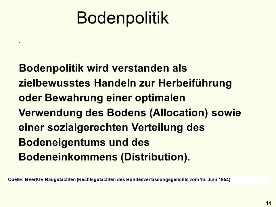 14 Bodenpolitik.