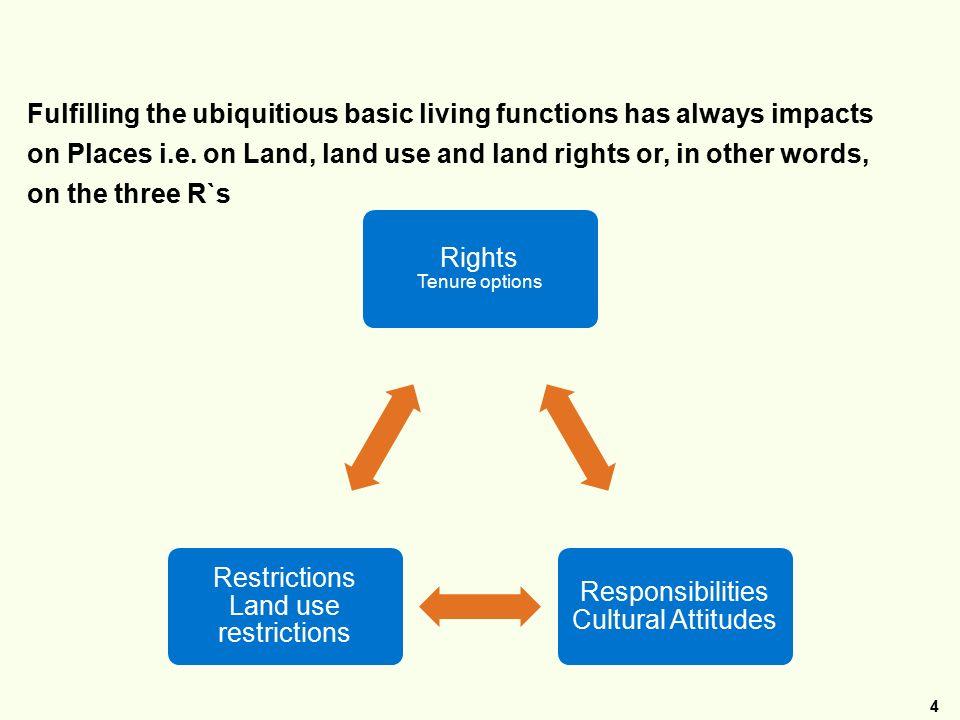 45 Einsatz von Bodenordnung und Landentwicklung im Interesse der öffentlichen Hand