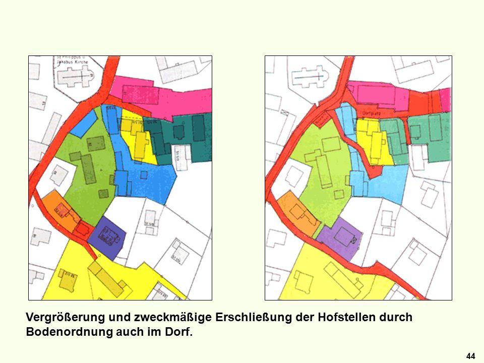 44 Vergrößerung und zweckmäßige Erschließung der Hofstellen durch Bodenordnung auch im Dorf.