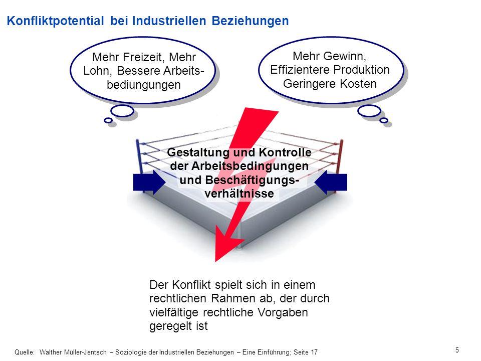 26 Rechtliche Normierung Art.9 Abs.