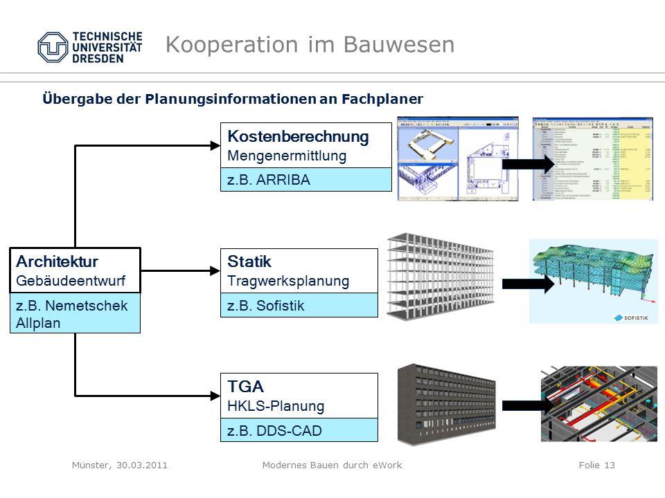 Kooperation im Bauwesen Architektur Gebäudeentwurf Kostenberechnung Mengenermittlung z.B.