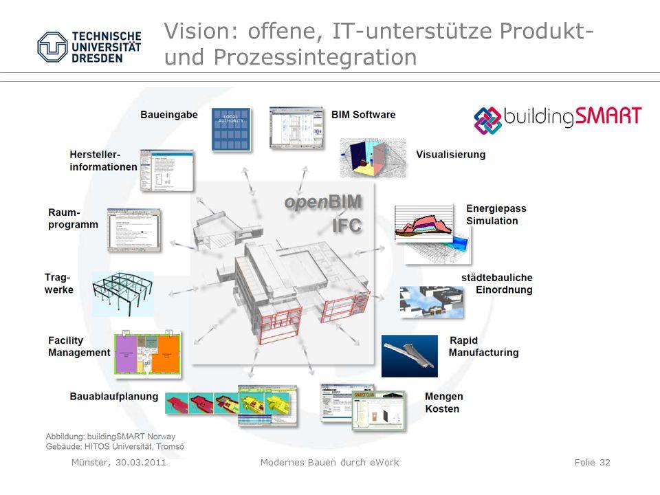 Vision: offene, IT-unterstütze Produkt- und Prozessintegration Münster, 30.03.2011Modernes Bauen durch eWorkFolie 32