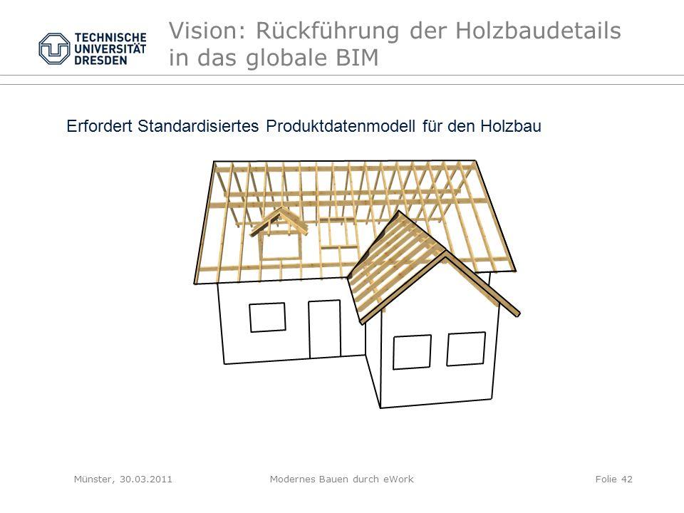 Vision: Rückführung der Holzbaudetails in das globale BIM Münster, 30.03.2011Modernes Bauen durch eWorkFolie 42 Erfordert Standardisiertes Produktdatenmodell für den Holzbau