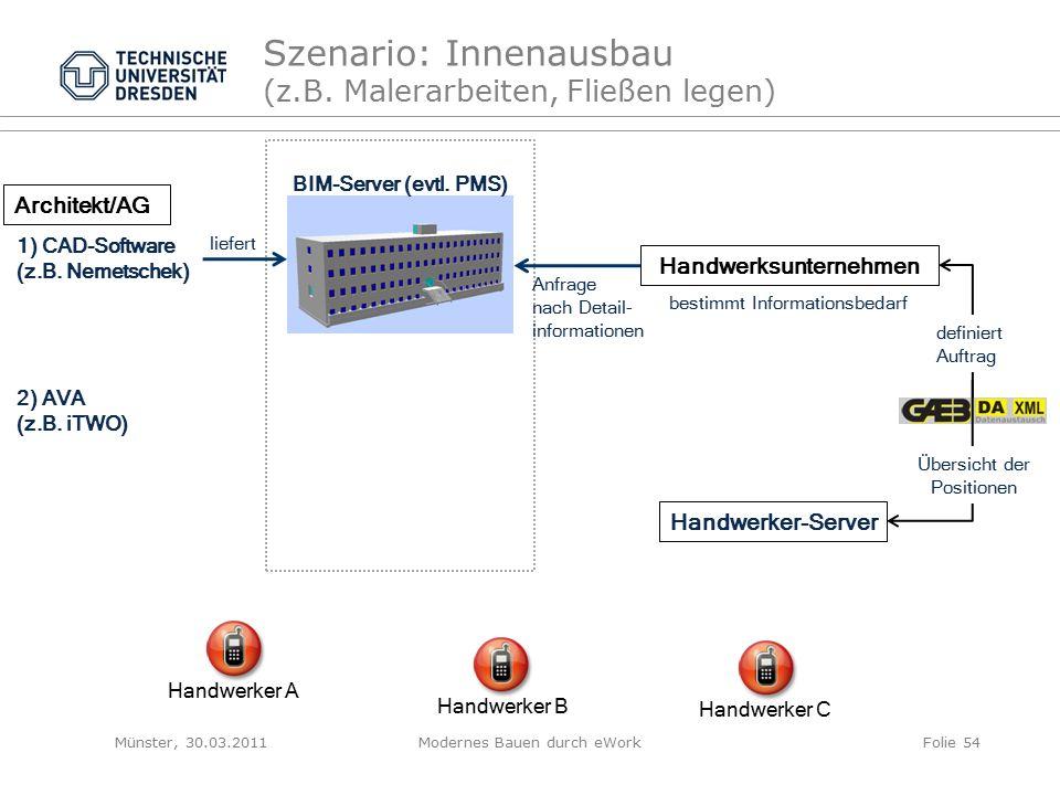 Szenario: Innenausbau (z.B. Malerarbeiten, Fließen legen) BIM-Server (evtl.