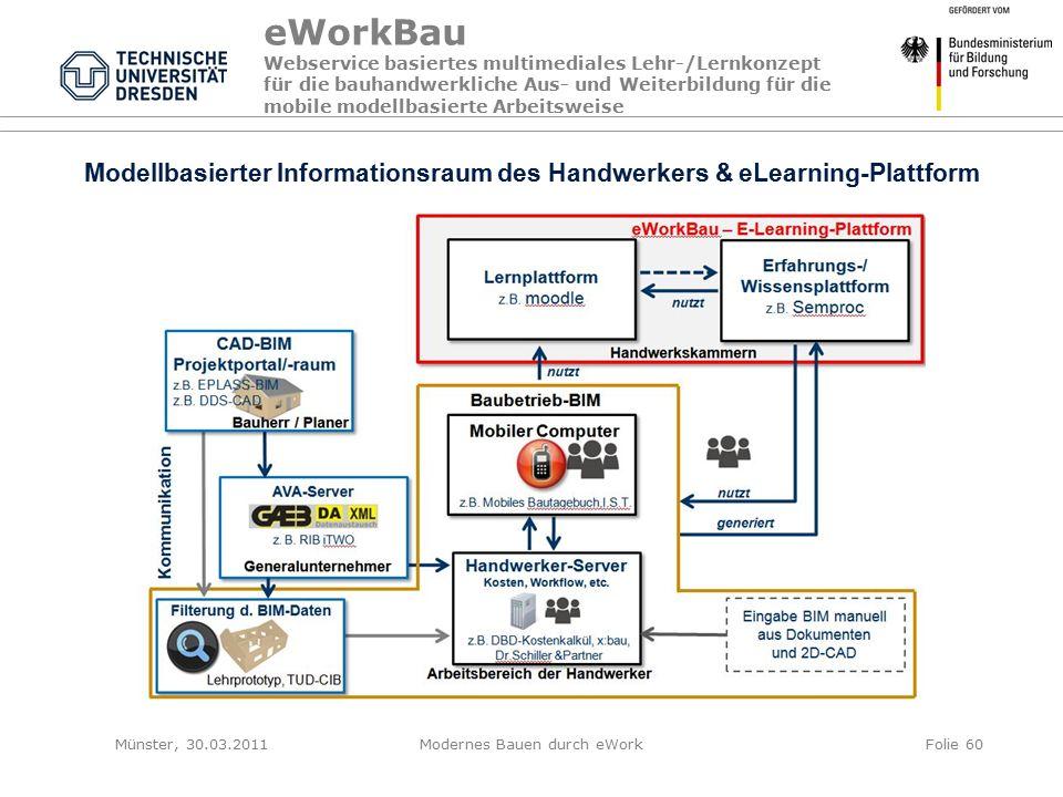 Modellbasierter Informationsraum des Handwerkers & eLearning-Plattform eWorkBau Webservice basiertes multimediales Lehr-/Lernkonzept für die bauhandwerkliche Aus- und Weiterbildung für die mobile modellbasierte Arbeitsweise Münster, 30.03.2011Modernes Bauen durch eWorkFolie 60