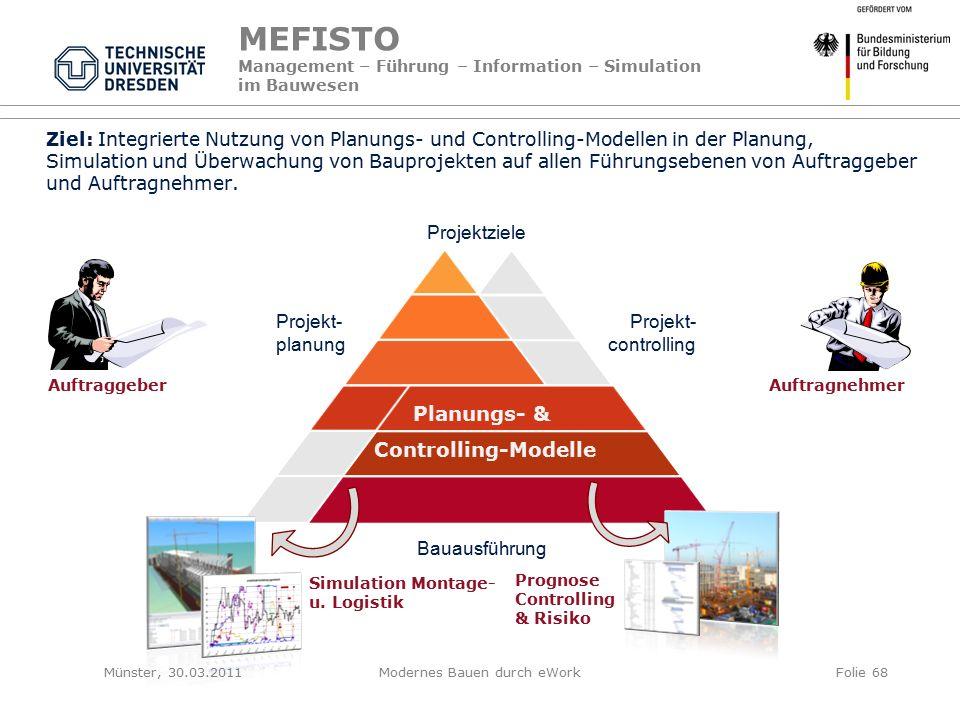 MEFISTO Management – Führung – Information – Simulation im Bauwesen Ziel: Integrierte Nutzung von Planungs- und Controlling-Modellen in der Planung, Simulation und Überwachung von Bauprojekten auf allen Führungsebenen von Auftraggeber und Auftragnehmer.