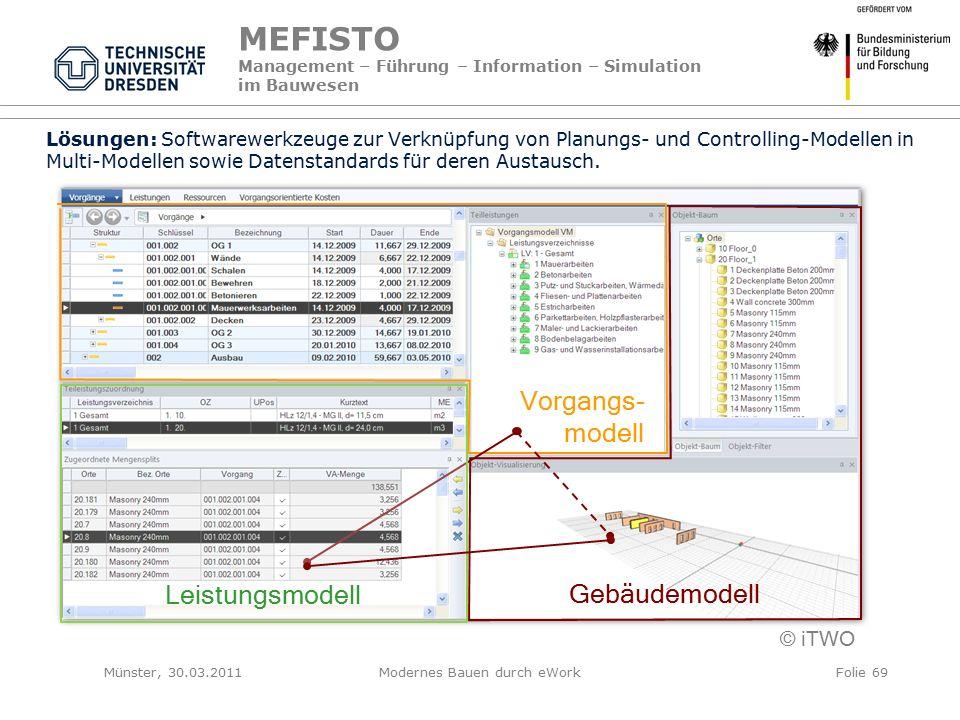 Lösungen: Softwarewerkzeuge zur Verknüpfung von Planungs- und Controlling-Modellen in Multi-Modellen sowie Datenstandards für deren Austausch.