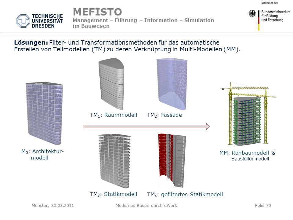 M 0 : Architektur- modell MM: Rohbaumodell & Baustellenmodell TM 1 : Raummodell TM 3 : Statikmodell TM 4 : gefiltertes Statikmodell TM 2 : Fassade MEFISTO Management – Führung – Information – Simulation im Bauwesen Lösungen: Filter- und Transformationsmethoden für das automatische Erstellen von Teilmodellen (TM) zu deren Verknüpfung in Multi-Modellen (MM).