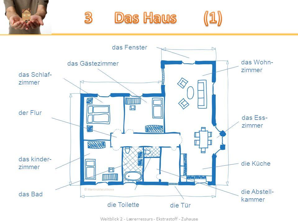 Weitblick 2 - Lærerressurs - Ekstrastoff - Zuhause © MartinaVaculikova das Schlaf- zimmer das kinder- zimmer das Wohn- zimmer das Gästezimmer das Ess- zimmer die Küche das Bad die Toilette der Flur die Abstell- kammer die Tür das Fenster