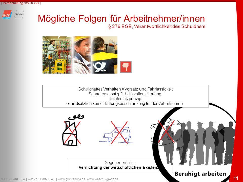11 © GUV/FAKULTA | WeSchu GmbH | 4.0 | www.guv-fakulta.de | www.weschu-gmbh.de | Veranstaltung xxx in xxx | 11 § 276 BGB, Verantwortlichkeit des Schuldners Schuldhaftes Verhalten = Vorsatz und Fahrlässigkeit Schadensersatzpflicht in vollem Umfang.