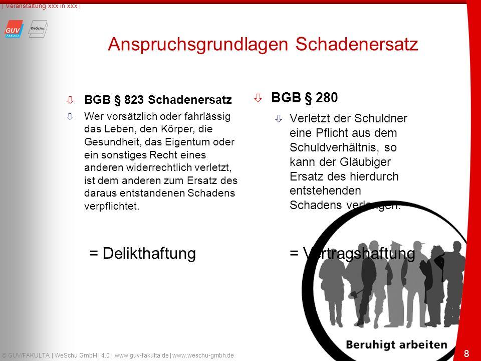 8 © GUV/FAKULTA | WeSchu GmbH | 4.0 | www.guv-fakulta.de | www.weschu-gmbh.de | Veranstaltung xxx in xxx | 8 ò BGB § 280 ò Verletzt der Schuldner eine Pflicht aus dem Schuldverhältnis, so kann der Gläubiger Ersatz des hierdurch entstehenden Schadens verlangen.