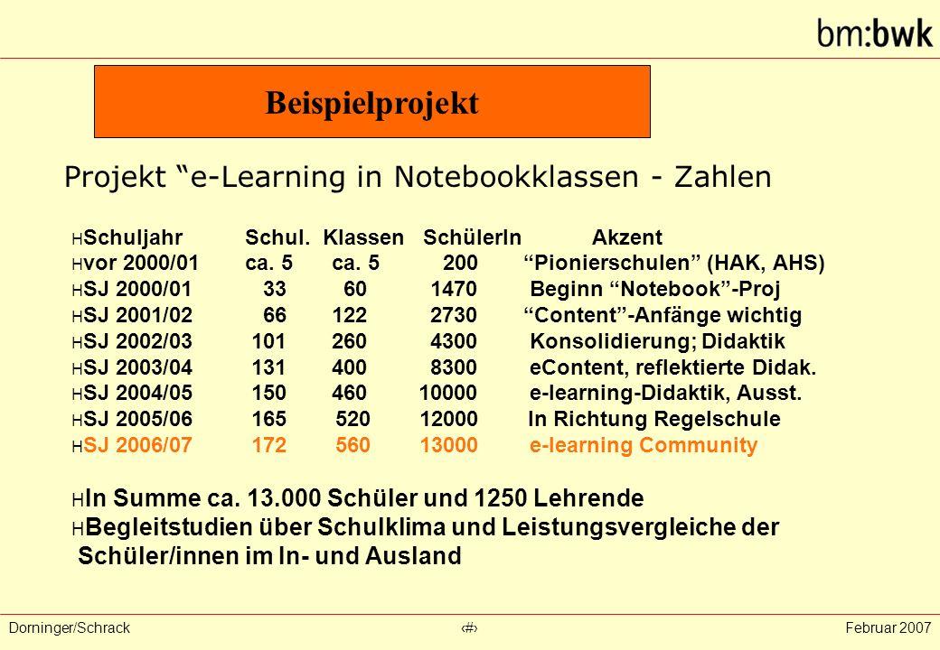 Dorninger/Schrack‹#›Februar 2007 Projekt e-Learning in Notebookklassen - Zahlen H SchuljahrSchul.