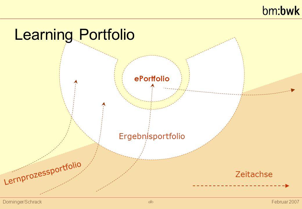 Dorninger/Schrack‹#›Februar 2007 ePortfolio Lernprozessportfolio Zeitachse Ergebnisportfolio Learning Portfolio