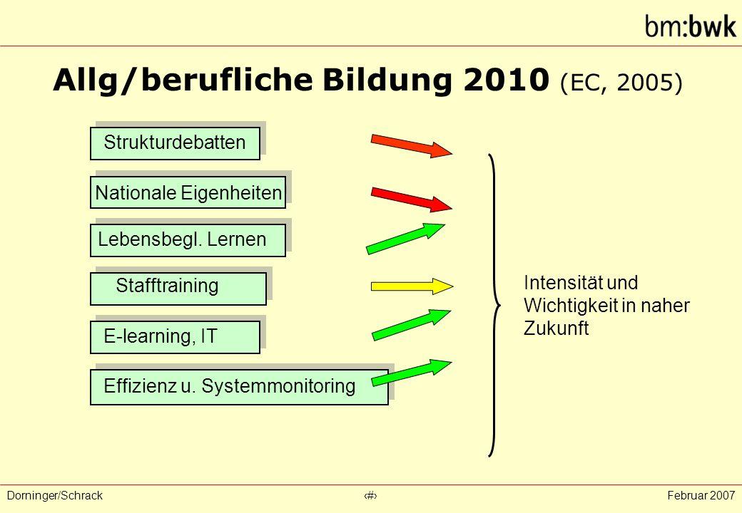 Dorninger/Schrack‹#›Februar 2007 Allg/berufliche Bildung 2010 (EC, 2005) Strukturdebatten Nationale Eigenheiten Lebensbegl.