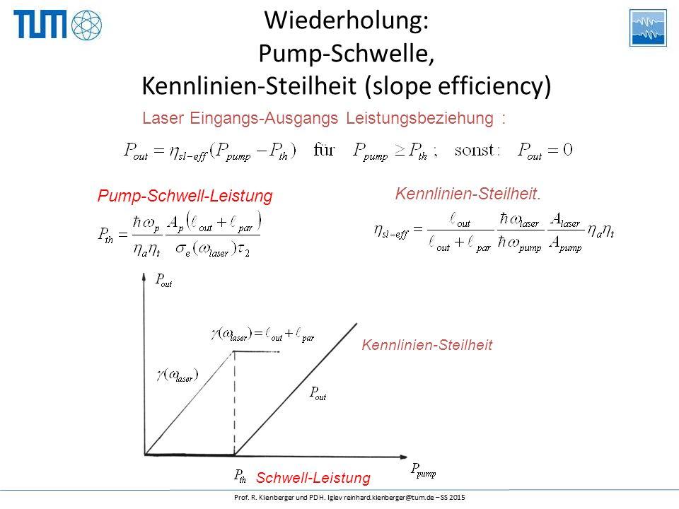 Wiederholung: Pump-Schwelle, Kennlinien-Steilheit (slope efficiency) Laser Eingangs-Ausgangs Leistungsbeziehung : Kennlinien-Steilheit.