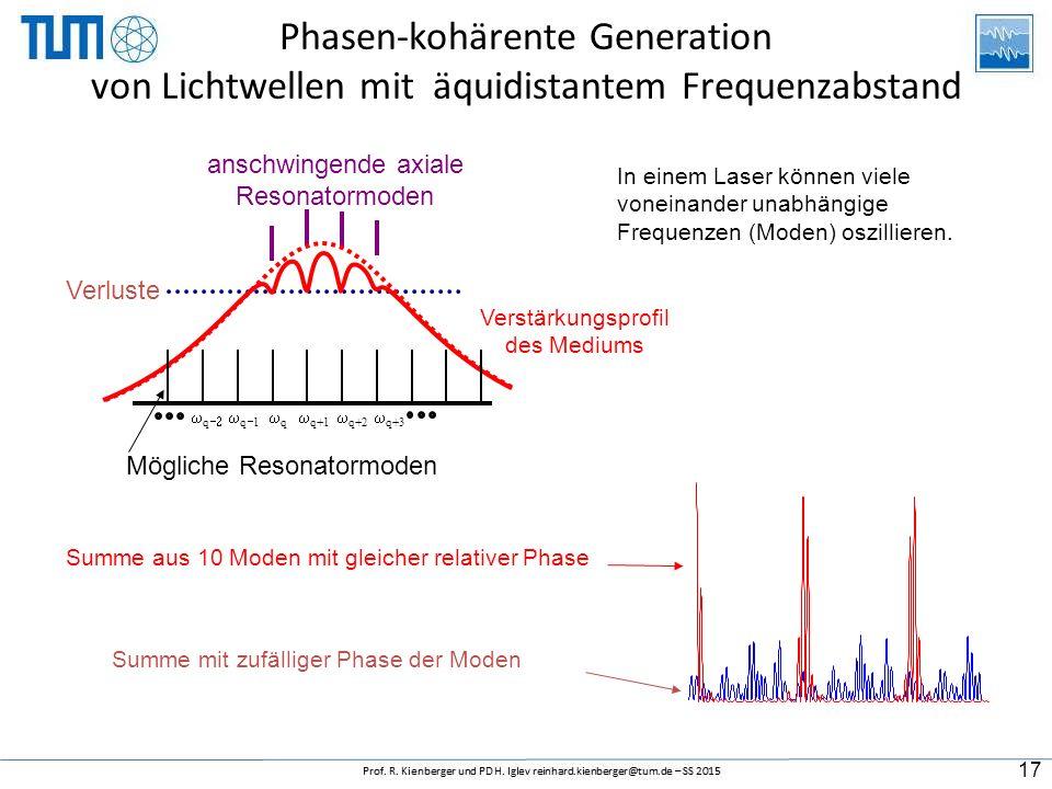 In einem Laser können viele voneinander unabhängige Frequenzen (Moden) oszillieren. Summe mit zufälliger Phase der Moden Summe aus 10 Moden mit gleich