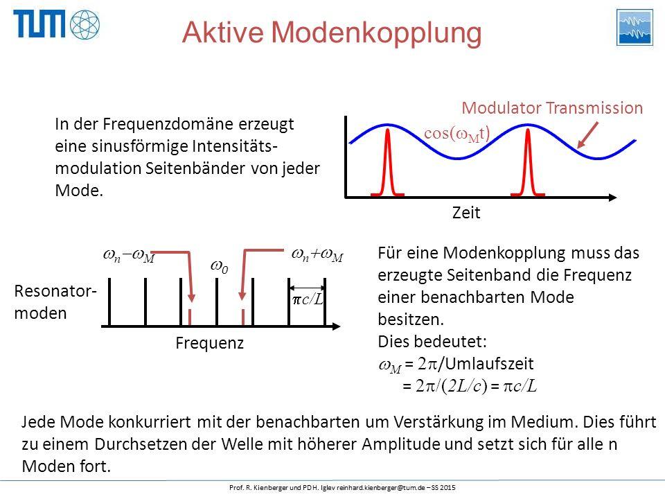 Für eine Modenkopplung muss das erzeugte Seitenband die Frequenz einer benachbarten Mode besitzen. Dies bedeutet:  M = 2  /Umlaufszeit = 2  /(2L/c)