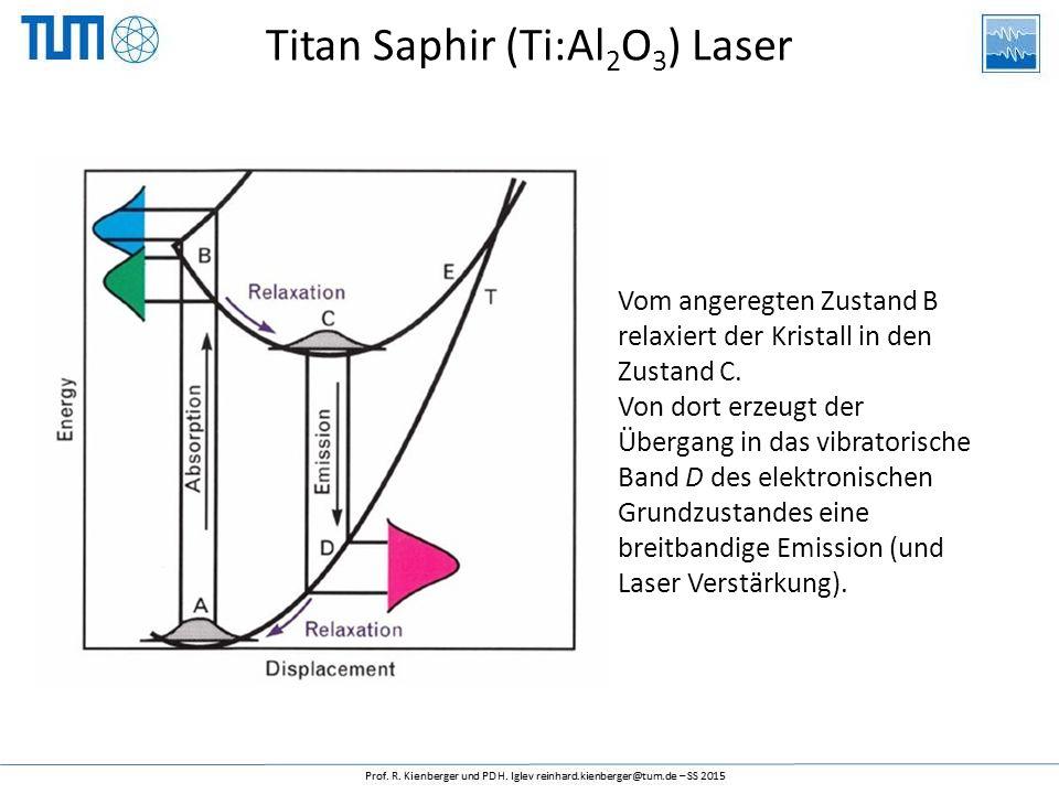 Vom angeregten Zustand B relaxiert der Kristall in den Zustand C. Von dort erzeugt der Übergang in das vibratorische Band D des elektronischen Grundzu