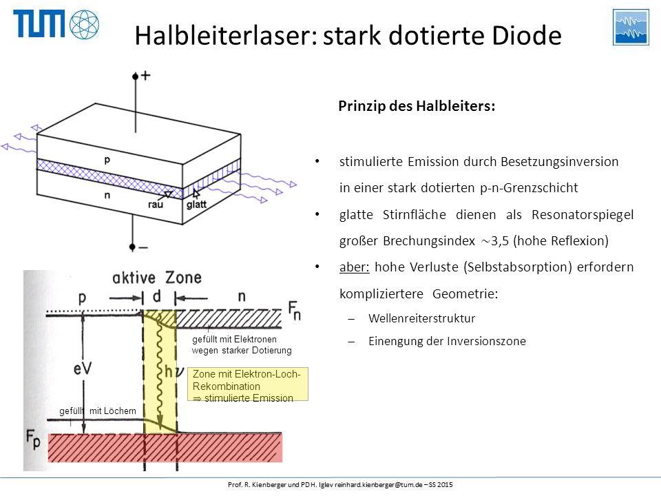Halbleiterlaser: stark dotierte Diode stimulierte Emission durch Besetzungsinversion in einer stark dotierten p-n-Grenzschicht glatte Stirnfläche dienen als Resonatorspiegel großer Brechungsindex ∼ 3,5 (hohe Reflexion) aber: hohe Verluste (Selbstabsorption) erfordern kompliziertere Geometrie:  Wellenreiterstruktur  Einengung der Inversionszone Prinzip des Halbleiters: | gefüllt mit Elektronen wegen starker Dotierung gefüllt mit Löchern | Zone mit Elektron-Loch- Rekombination ⇒ stimulierte Emission