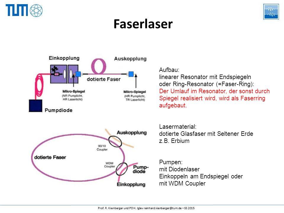 Faserlaser Aufbau: linearer Resonator mit Endspiegeln oder Ring-Resonator (=Faser-Ring): Der Umlauf im Resonator, der sonst durch Spiegel realisiert w