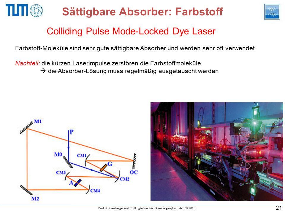 Sättigbare Absorber: Farbstoff Colliding Pulse Mode-Locked Dye Laser Farbstoff-Moleküle sind sehr gute sättigbare Absorber und werden sehr oft verwendet.