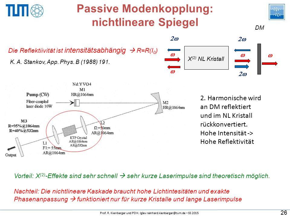 Passive Modenkopplung: nichtlineare Spiegel Die Reflektiivität ist intensitätsabhängig  R=R(I 0 ) X (2) NL Kristall    Vorteil: X (2) -Effekte sind sehr schnell  sehr kurze Laserimpulse sind theoretisch möglich.