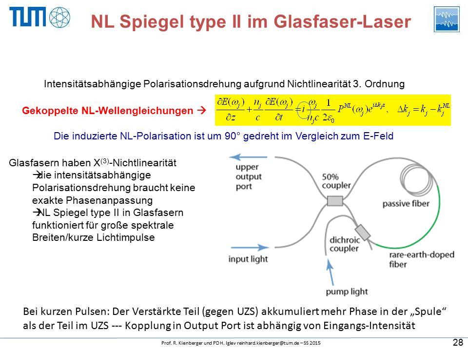 NL Spiegel type II im Glasfaser-Laser Intensitätsabhängige Polarisationsdrehung aufgrund Nichtlinearität 3.
