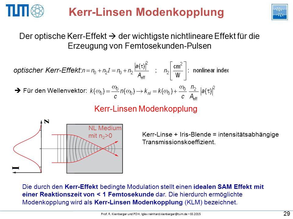 Der optische Kerr-Effekt  der wichtigste nichtlineare Effekt für die Erzeugung von Femtosekunden-Pulsen optischer Kerr-Effekt:  Für den Wellenvektor: Kerr-Linsen Modenkopplung Kerr-Linse + Iris-Blende = intensitätsabhängige Transmissionskoeffizient.