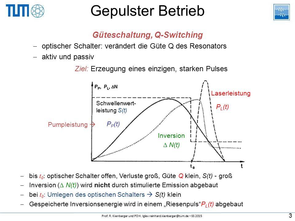 Wie kann man nun negative GDD über eine große Bandbreite erzeugen, wo doch die natürliche Materialdispersion in der Regel positiv ist.