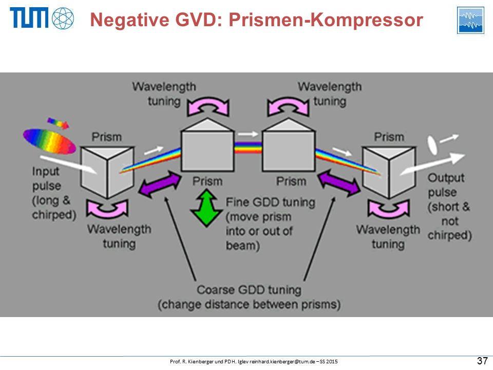 Negative GVD: Prismen-Kompressor 37