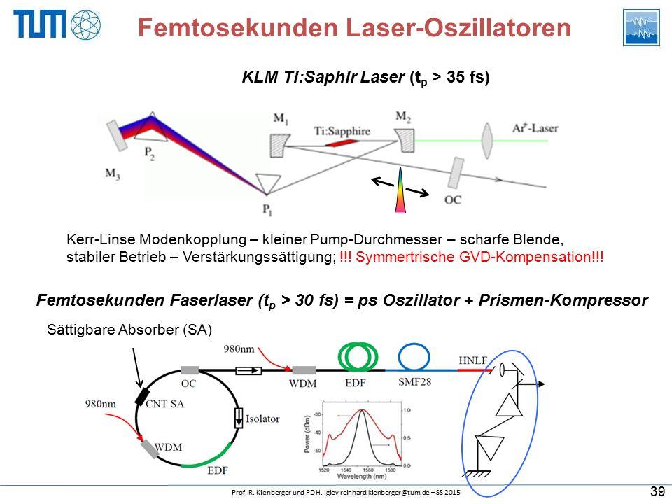Femtosekunden Laser-Oszillatoren KLM Ti:Saphir Laser (t p > 35 fs) Kerr-Linse Modenkopplung – kleiner Pump-Durchmesser – scharfe Blende, stabiler Betrieb – Verstärkungssättigung; !!.