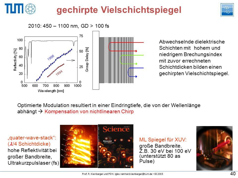 """gechirpte Vielschichtspiegel Optimierte Modulation resultiert in einer Eindringtiefe, die von der Wellenlänge abhängt  Kompensation von nichtlinearen Chirp 2010: 450 – 1100 nm, GD > 100 fs """"quater-wave-stack : ( /4 Schichtdicke) hohe Reflektivität bei großer Bandbreite, Ultrakurzpulslaser (fs) ML Spiegel für XUV: große Bandbreite."""