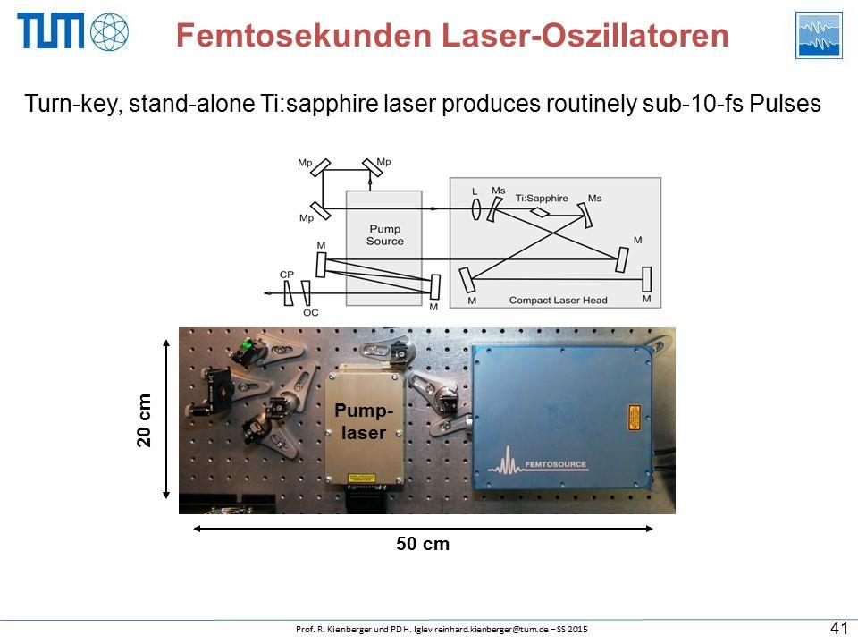 Femtosekunden Laser-Oszillatoren Turn-key, stand-alone Ti:sapphire laser produces routinely sub-10-fs Pulses 50 cm 20 cm Pump- laser 41